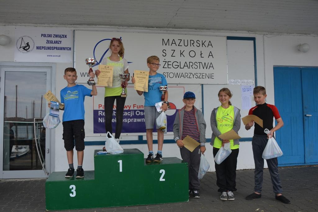 Przeglądasz zdjęcia w artykule: XIX  Puchar Mazurskiej Szkoły Żeglarstwa 3 września  2016 r.